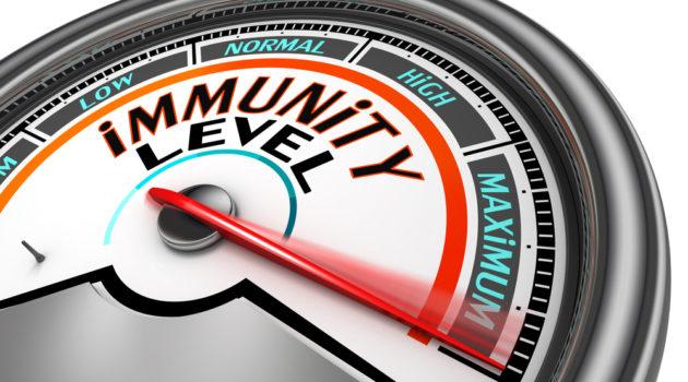 immunity level